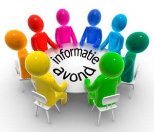 Info avond Exameninformatie leerjaar 4